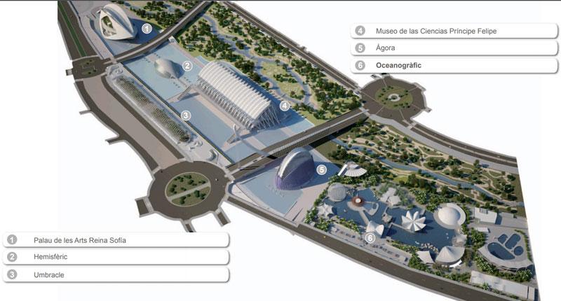 Plano de la Ciudad de las Artes y Las Ciencias